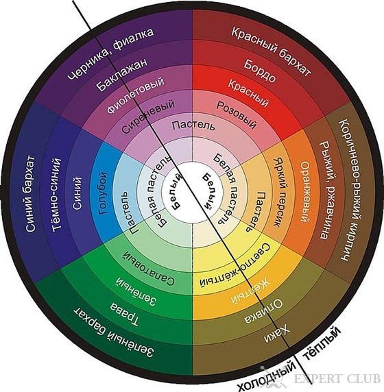 Цветовое колесо для подбора оттенков