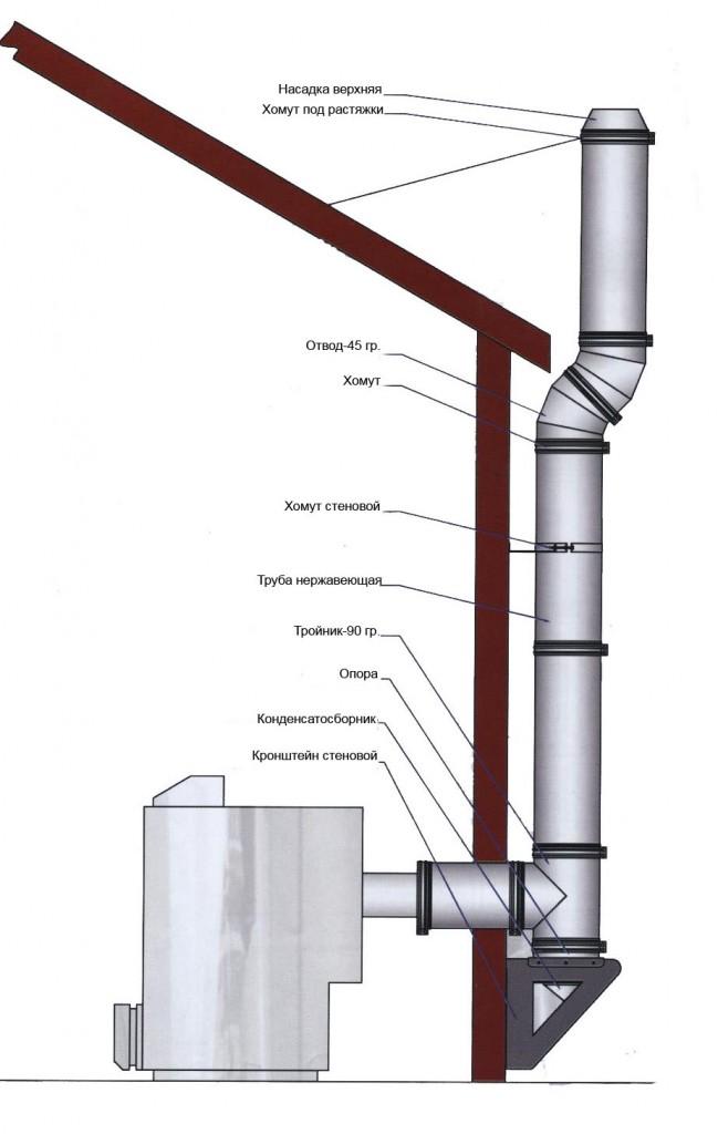 Установка трубы дымохода от стены дымоход для котла сатурн