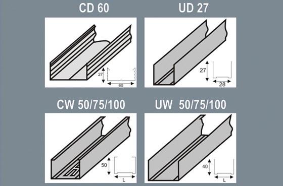 Элементы, используемые для металлического каркаса