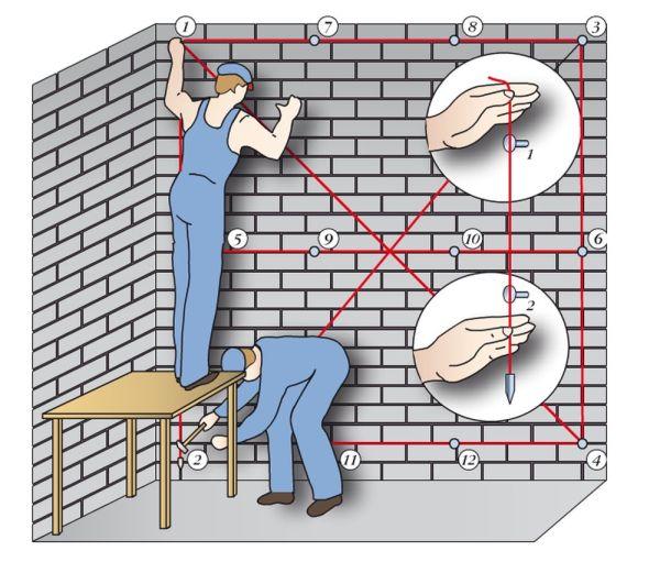 Провешивание кирпичной стены