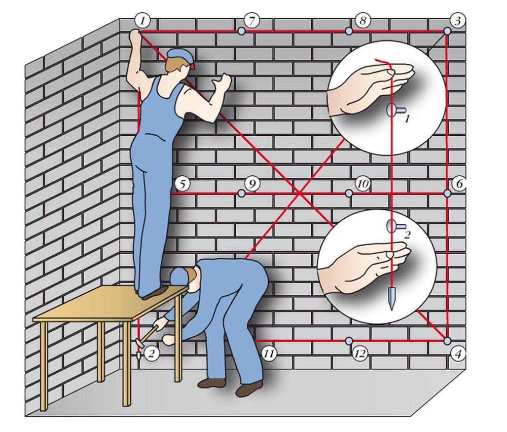 Как выровнять стены своими руками подробно