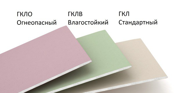 Гипсокартонные листы различаются по толщине и качеству, поэтому выбирать их нужно, учитывая помещение в котором вы собираетесь их использовать