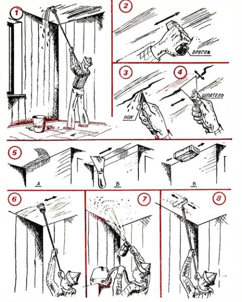 Как смыть известку со стены