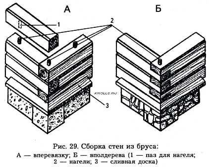 Схема сборки стен из бруса