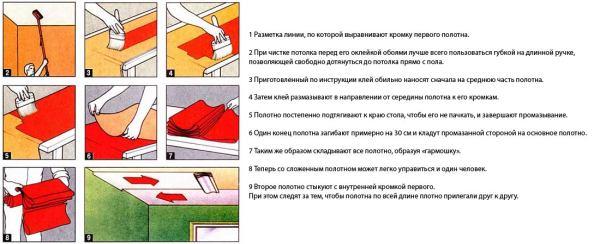 Технология поклейки обоев на потолок