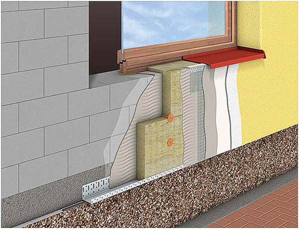 Теплоизоляция стен снаружи материалы