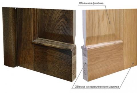 Межкомнатные филенчатые двери могут быть без наполнителя, просто между филенками вставляется более толстая плита МДФ.