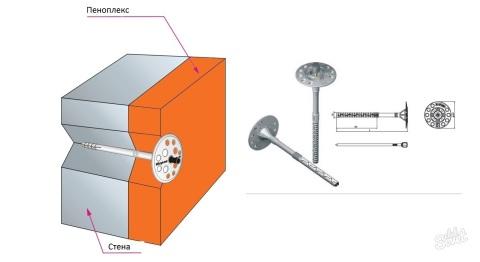 Схема крепления пеноплекса грибком