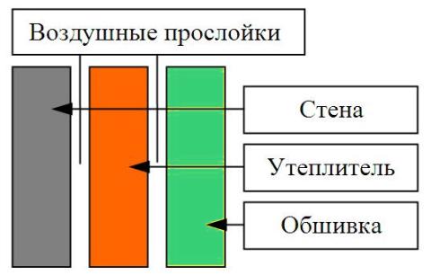 Схема установки фальш стенки