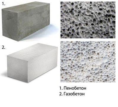 Сравнительная структура пенобетона и газобетона
