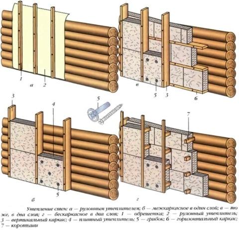 Укладка утеплителя на брусовые стены