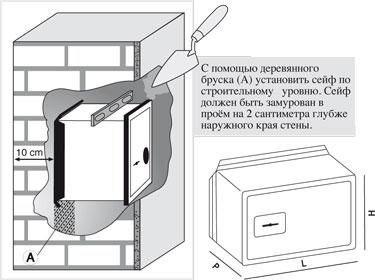Установка сейфа в кирпичную стену