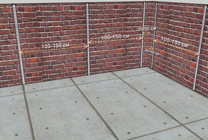 Видео утепление фасада минеральной ватой