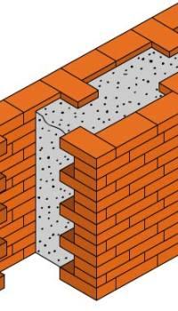 Кирпично-бетонные стены