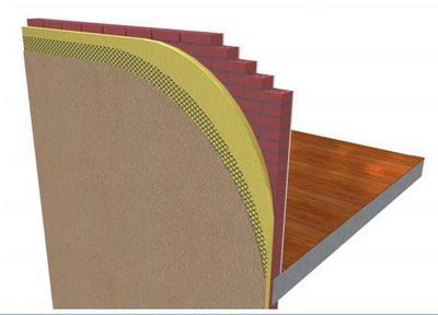 Схема нанесения штукатурки на полиуретан
