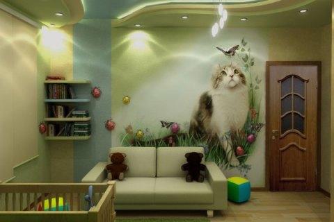Фотообои в комнату кошки