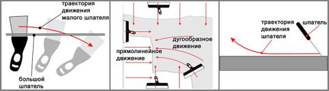 Схема работы со шпателем.