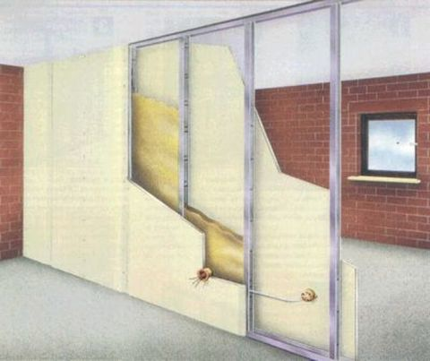 Стена из гипсокартона своими руками
