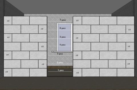 Схема кладки стены из пеноблоков