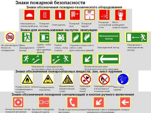Знаки противопожарной безопасности в помещении