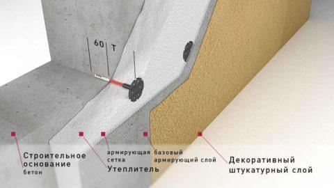 Использование штукатурной сетки