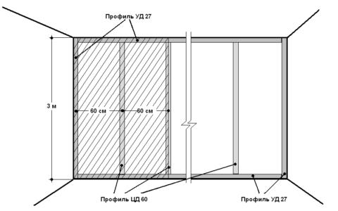 Схема обрешетки стены